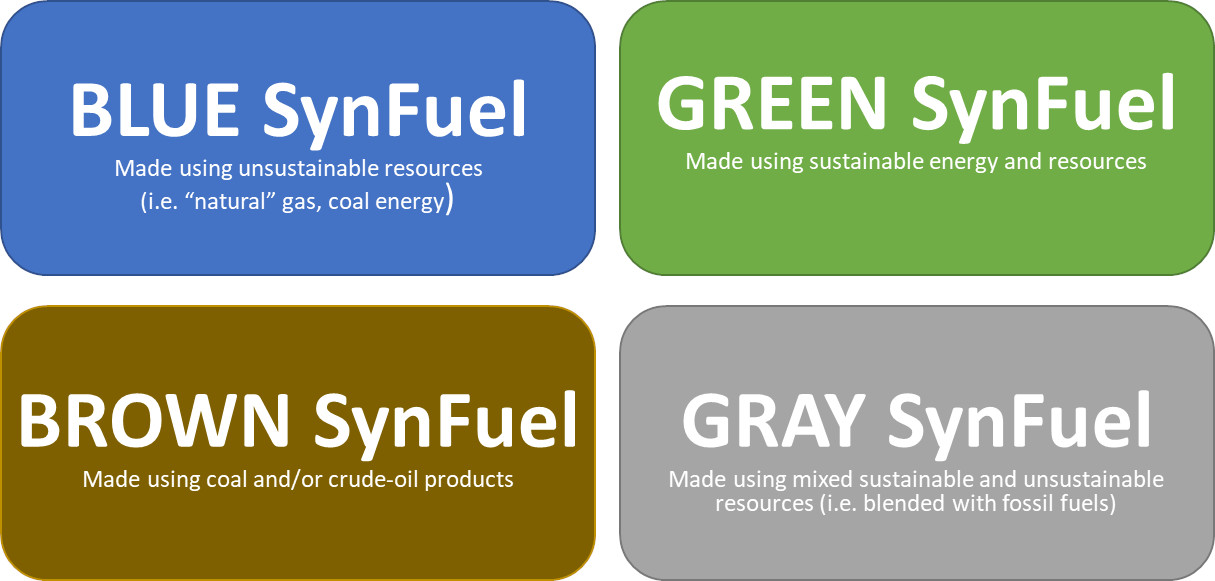 brown blue gray green SynFuel