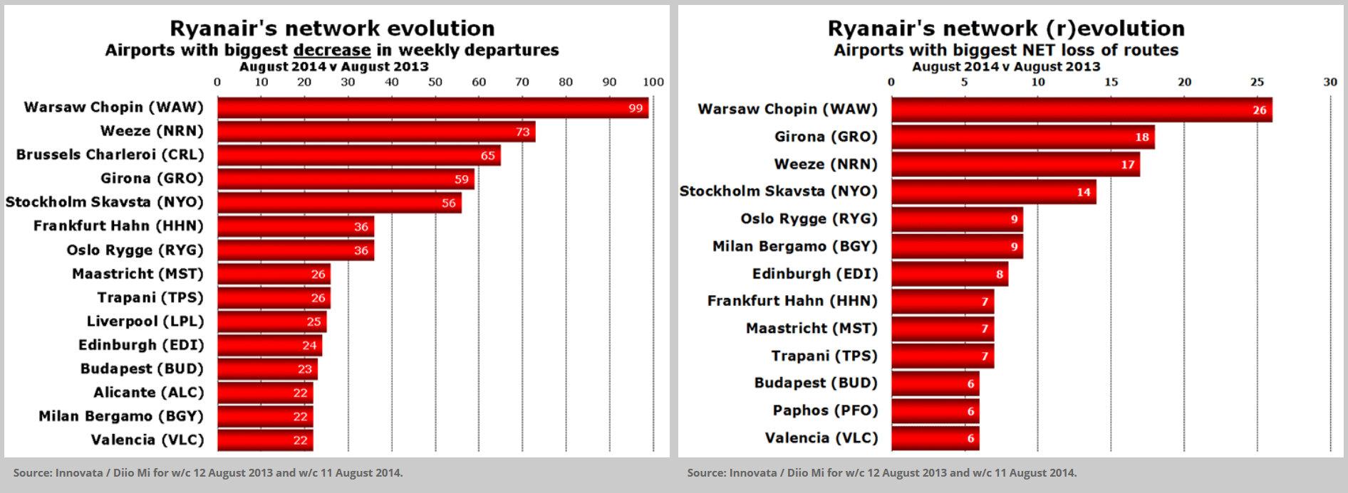 Ryanair_Cuts__2013-14
