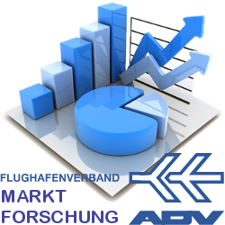ADV Marktforschung
