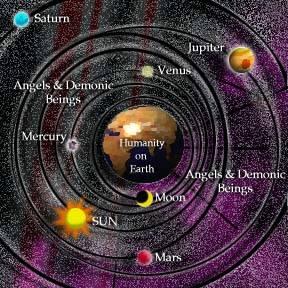 geocentric-theory