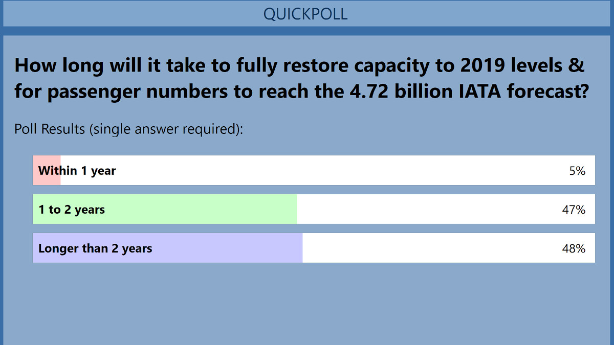 ATW Webinar Poll
