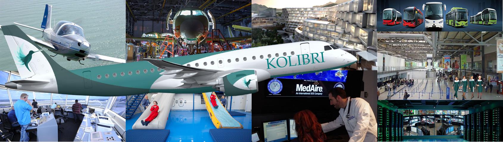 Aviation holistic view